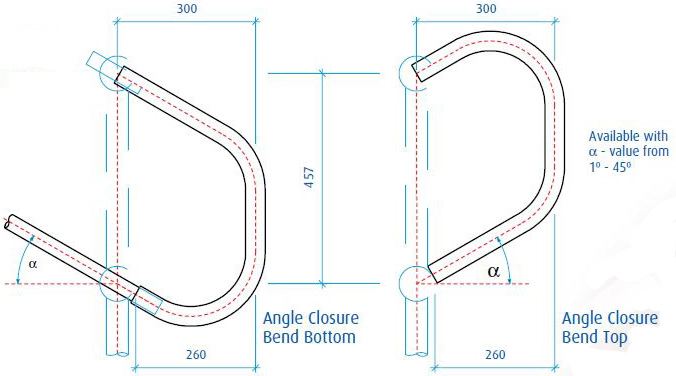 Angle Closure Bend