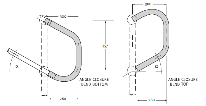 angle_closure_bends