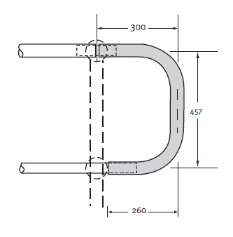 horizontal_closure_bends