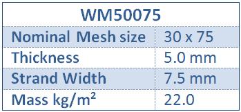WM50075 Profile Information