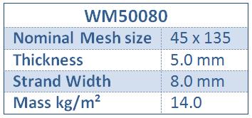 WM50080 Profile information