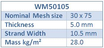 WM50105 Profile Information