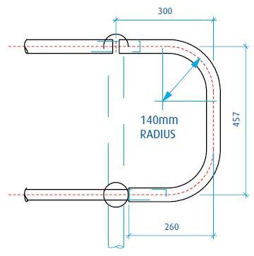 Horizontal Angle Closure Bend