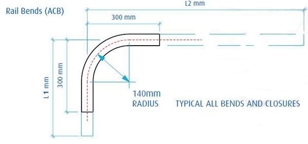 Rail Bends
