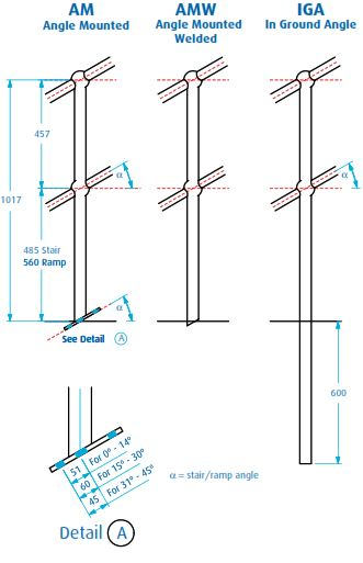 Steel Stanchions4