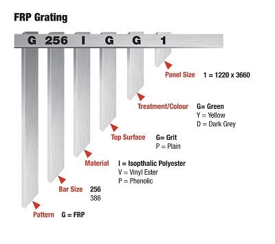 frp-grating-Stock Panel Web 2021