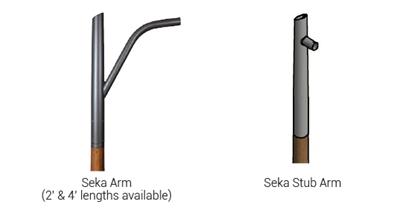 Seka Arm Options