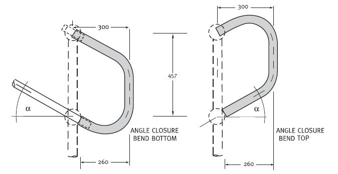 angle_closure_bends