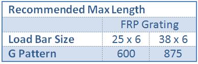 FRP_Stair_Treads_Max_Length