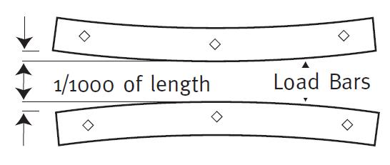 longitudinal_bow_aluminium
