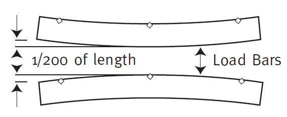 longitudinal_bow_steel