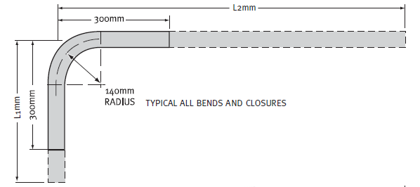 rail_bends