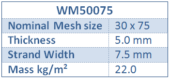 WM50075 Profile Information